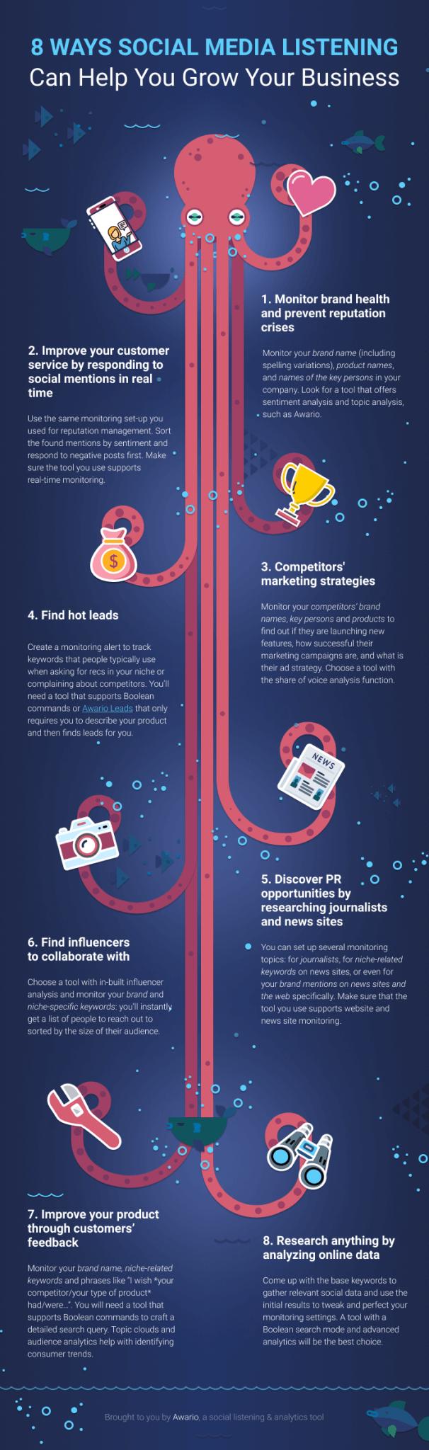 infographic-ways-social-media-listening