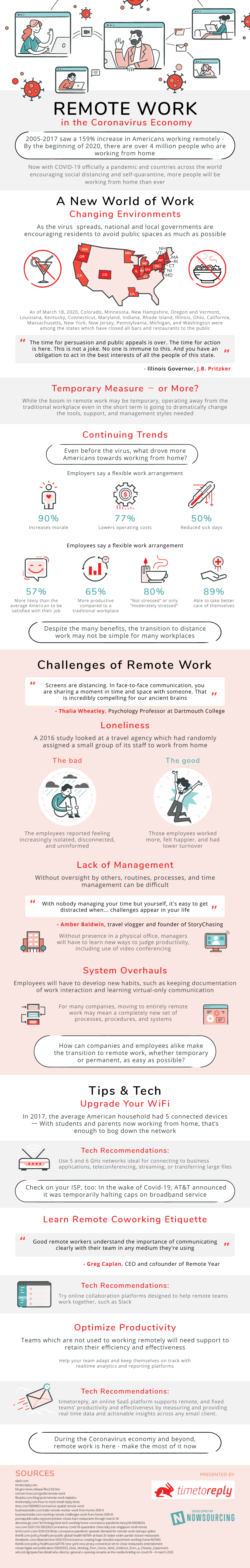 Working Remotely Infographic